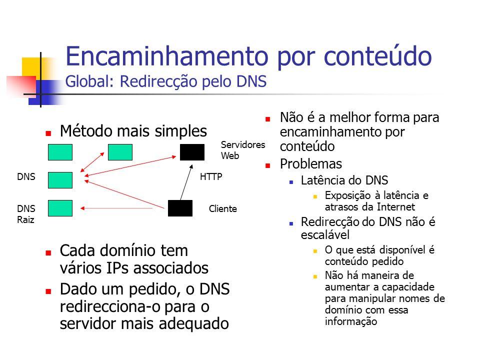 Encaminhamento por conteúdo Global: Redirecção pelo DNS