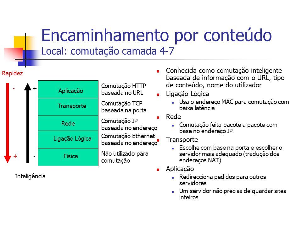 Encaminhamento por conteúdo Local: comutação camada 4-7
