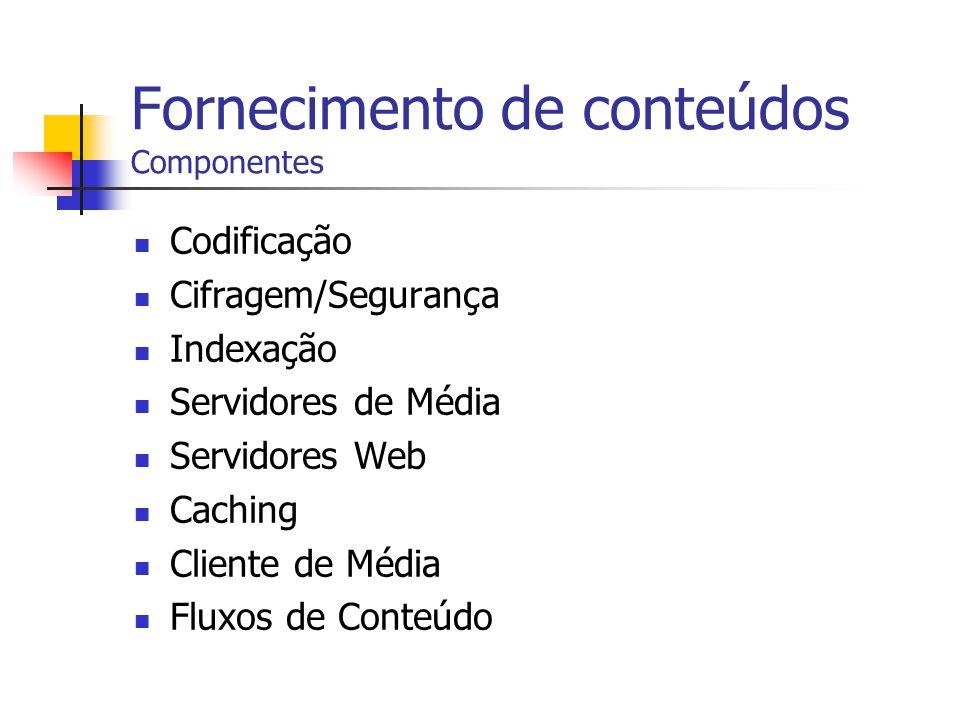 Fornecimento de conteúdos Componentes