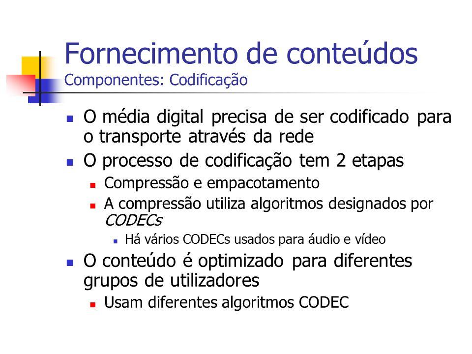 Fornecimento de conteúdos Componentes: Codificação