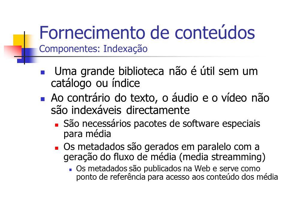 Fornecimento de conteúdos Componentes: Indexação