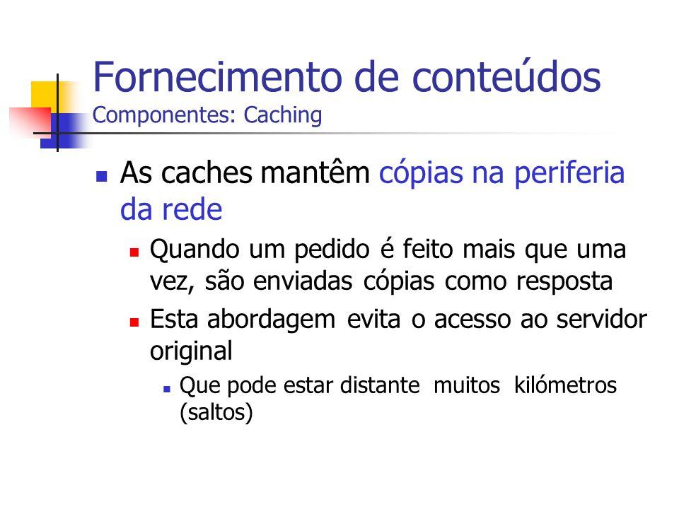 Fornecimento de conteúdos Componentes: Caching