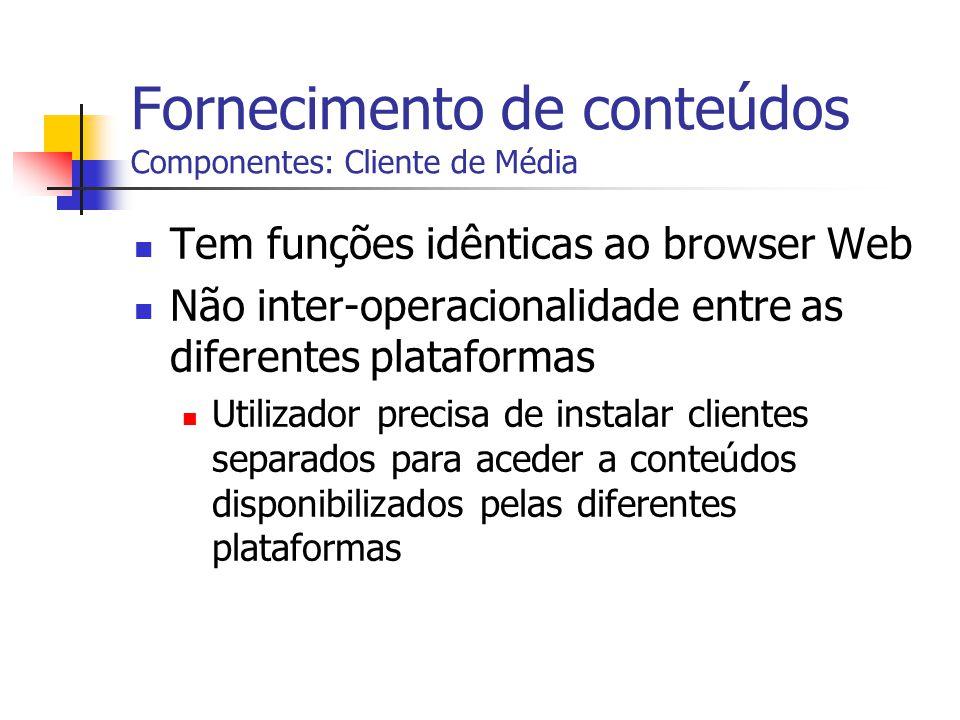 Fornecimento de conteúdos Componentes: Cliente de Média