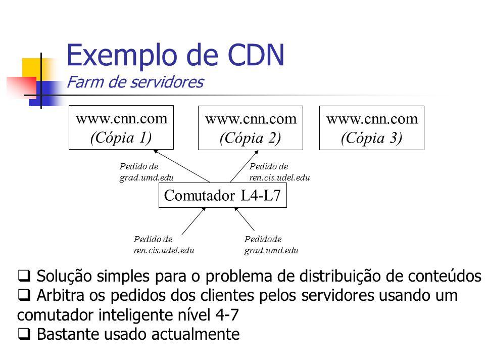 Exemplo de CDN Farm de servidores
