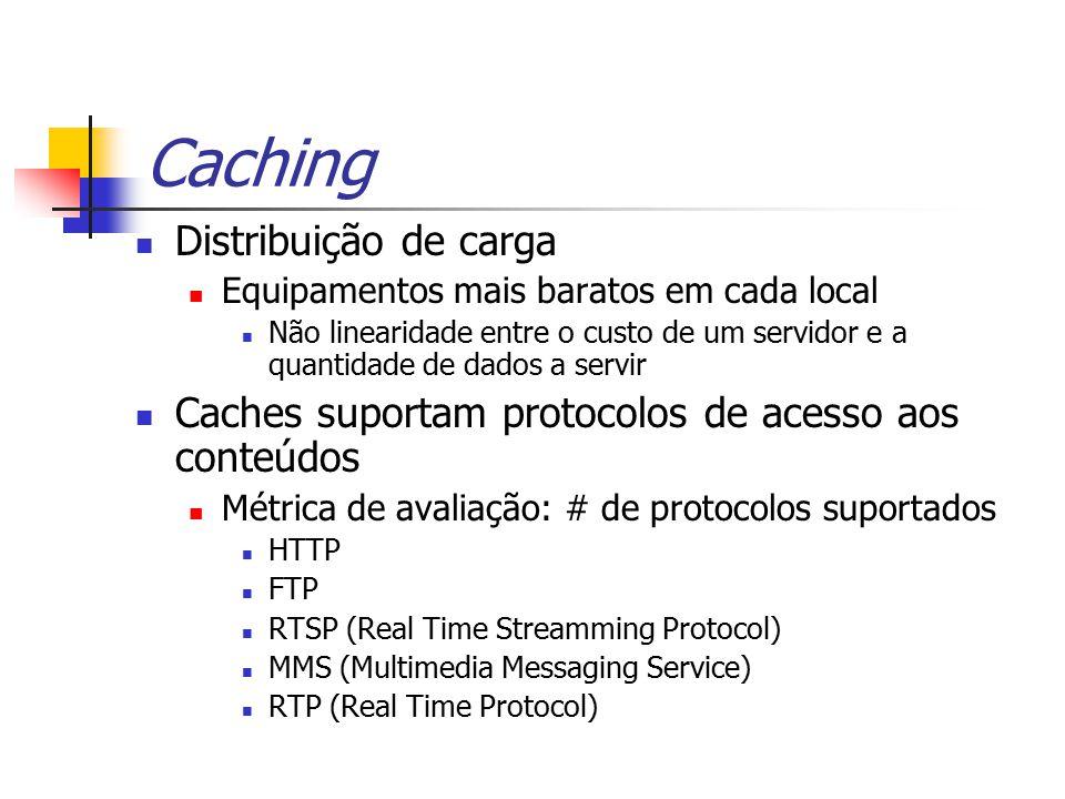 Caching Distribuição de carga