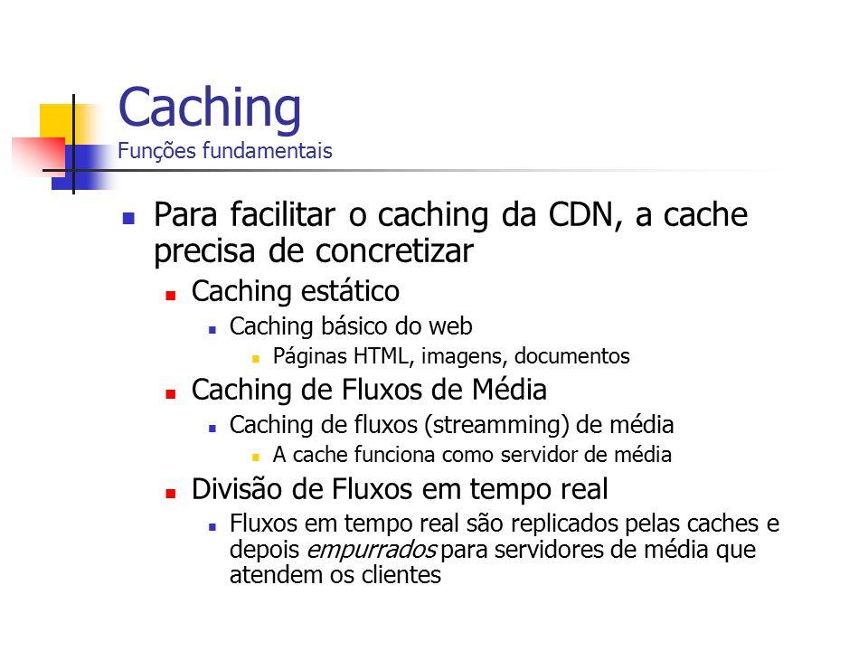 Caching Funções fundamentais