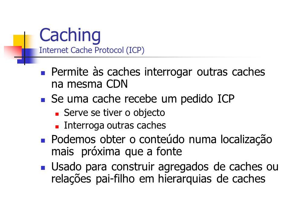 Caching Internet Cache Protocol (ICP)
