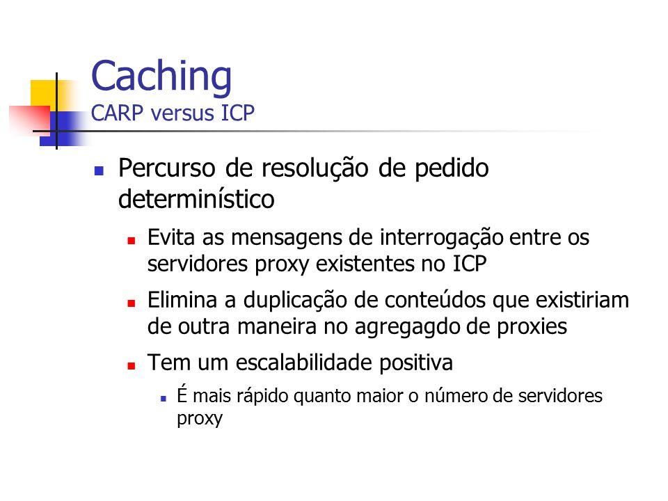 Caching CARP versus ICP