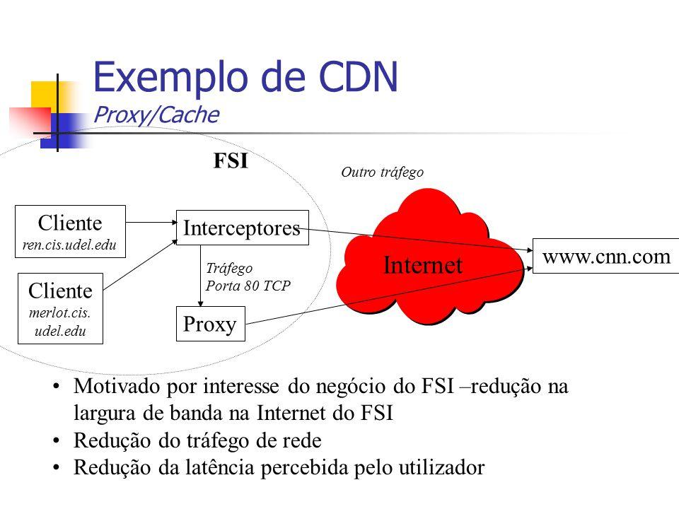 Exemplo de CDN Proxy/Cache