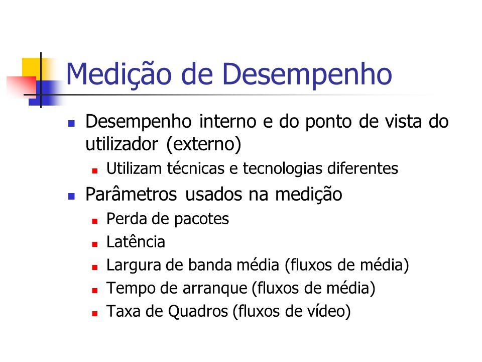 Medição de Desempenho Desempenho interno e do ponto de vista do utilizador (externo) Utilizam técnicas e tecnologias diferentes.