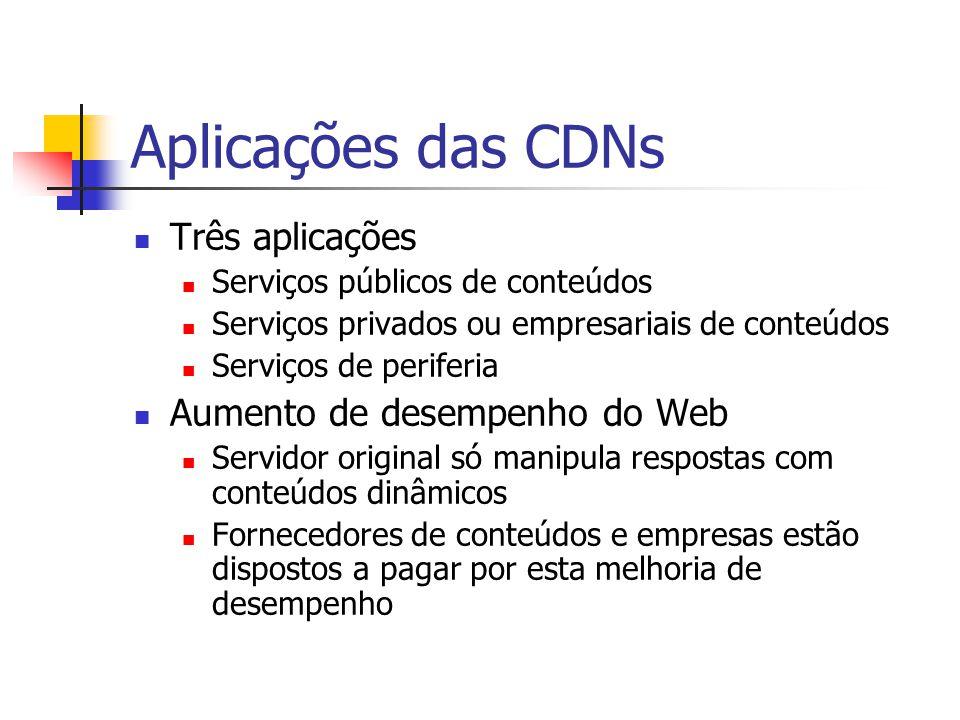 Aplicações das CDNs Três aplicações Aumento de desempenho do Web