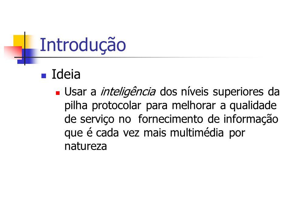 Introdução Ideia.