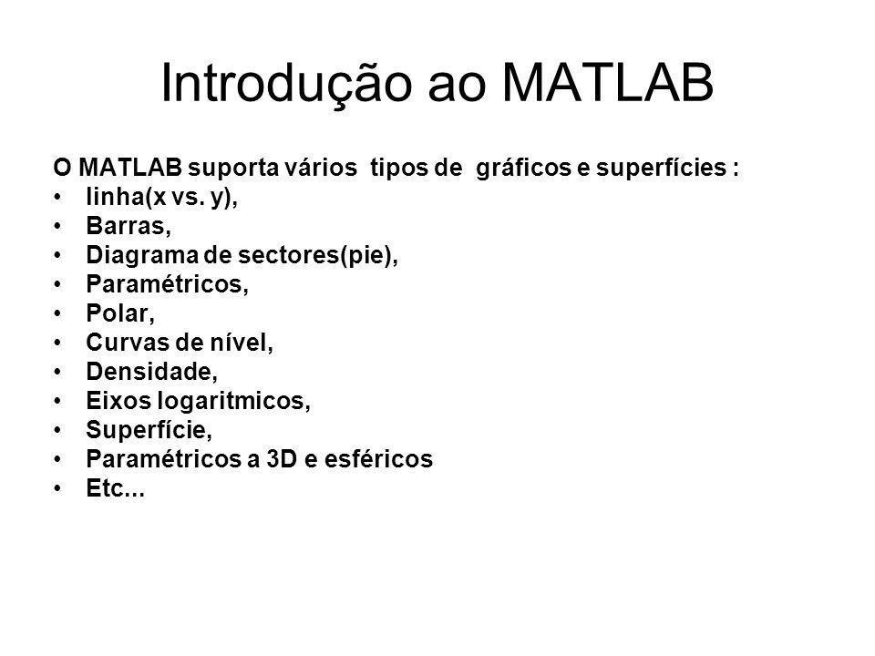 Introdução ao MATLAB O MATLAB suporta vários tipos de gráficos e superfícies : linha(x vs. y), Barras,