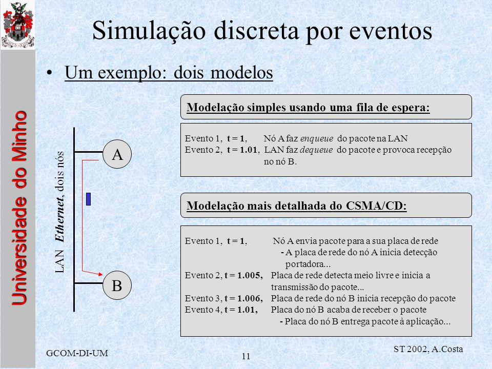 Simulação discreta por eventos
