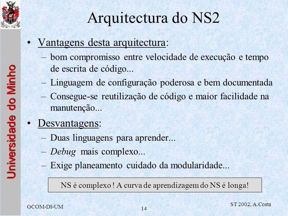 NS é complexo ! A curva de aprendizagem do NS é longa!
