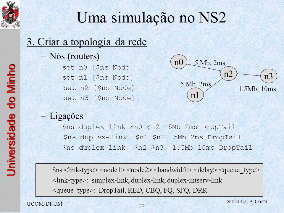 Uma simulação no NS2 3. Criar a topologia da rede Nós (routers) n0 n2