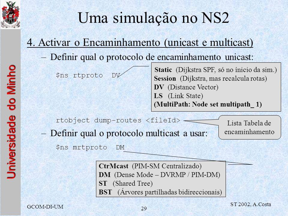 Uma simulação no NS2 4. Activar o Encaminhamento (unicast e multicast)