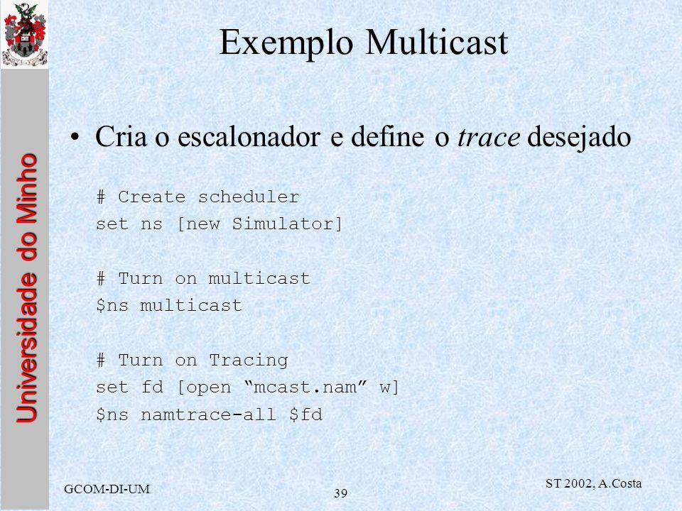 Exemplo Multicast Cria o escalonador e define o trace desejado