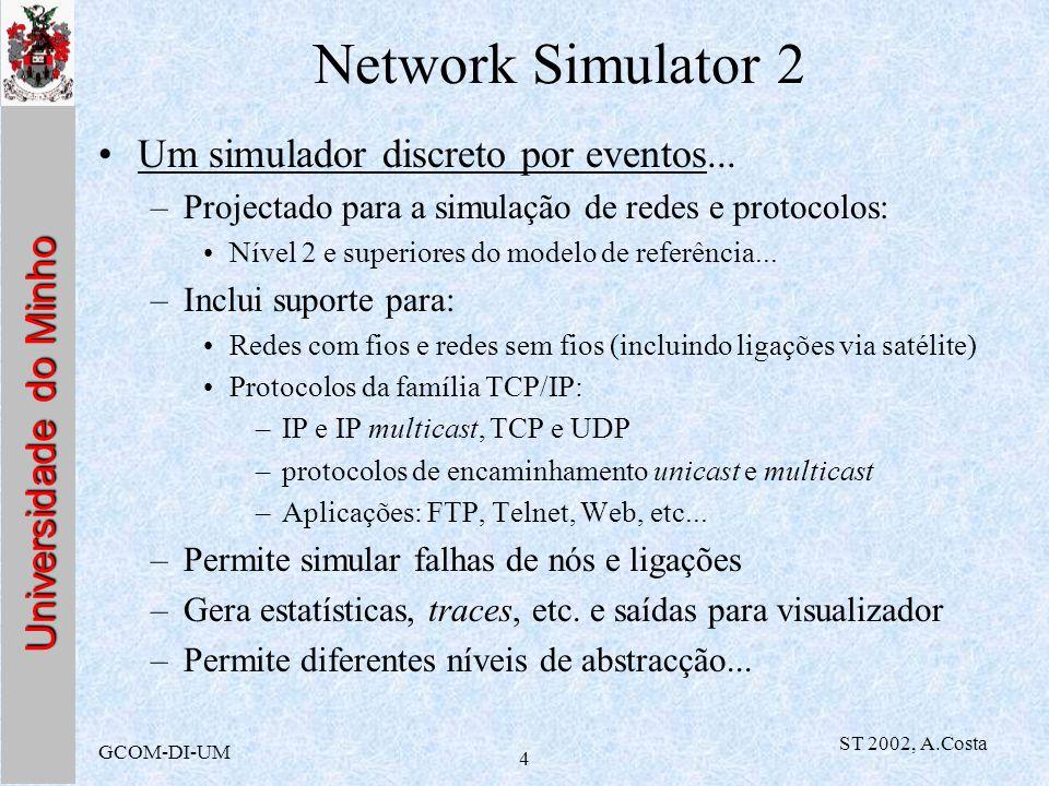 Network Simulator 2 Um simulador discreto por eventos...