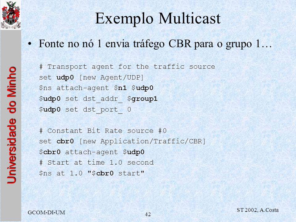 Exemplo Multicast Fonte no nó 1 envia tráfego CBR para o grupo 1…
