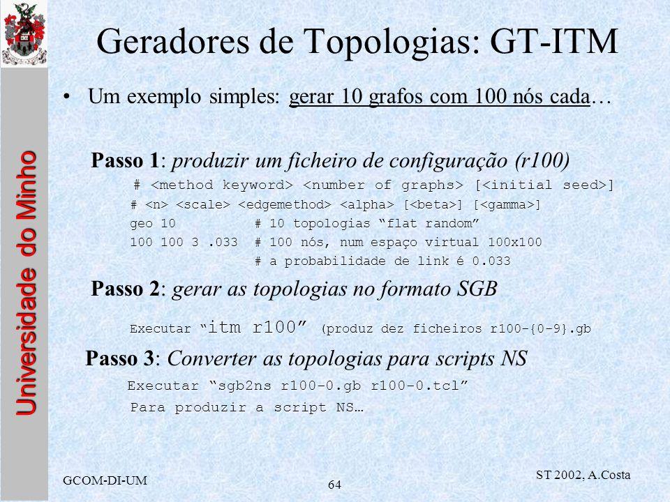 Geradores de Topologias: GT-ITM