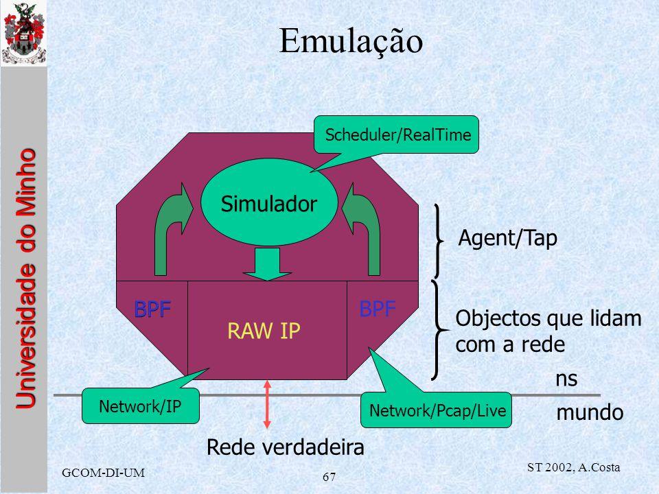 Emulação Simulador Agent/Tap Objectos que lidam com a rede BPF BPF BPF