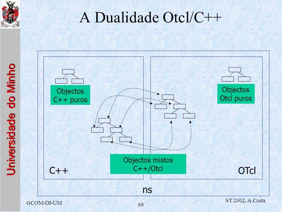 Objectos mistos C++/Otcl