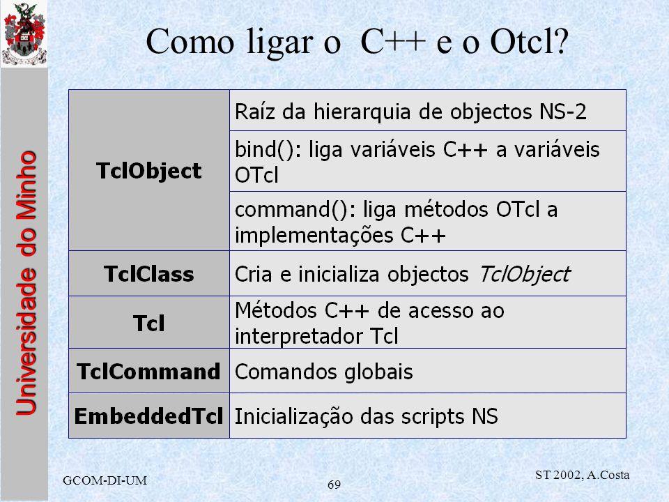 Como ligar o C++ e o Otcl 69