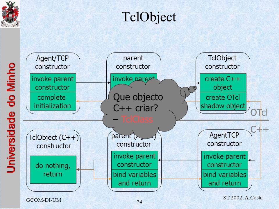 TclObject Que objecto C++ criar – TclClass OTcl C++ Agent/TCP