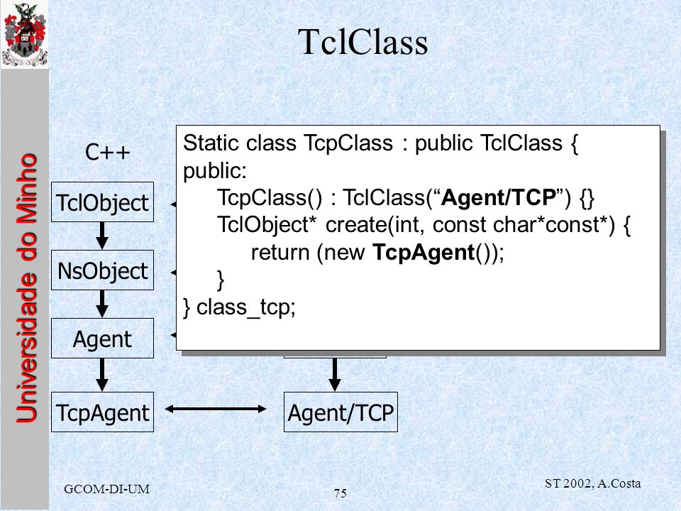 TclClass Static class TcpClass : public TclClass { public: