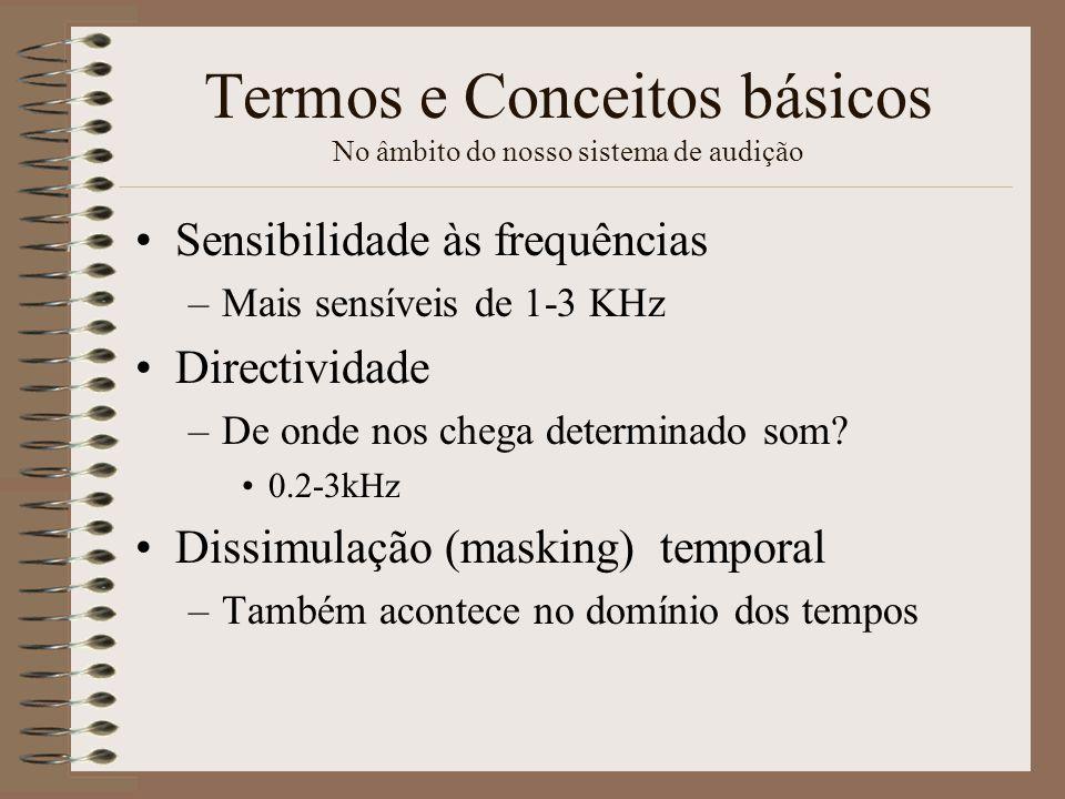 Termos e Conceitos básicos No âmbito do nosso sistema de audição