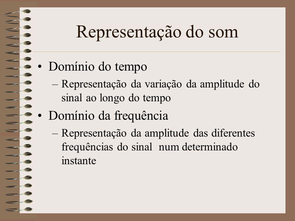 Representação do som Domínio do tempo Domínio da frequência