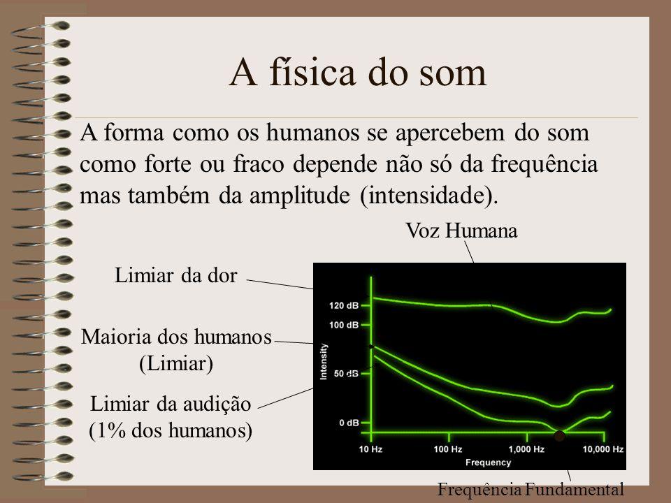 Maioria dos humanos (Limiar)
