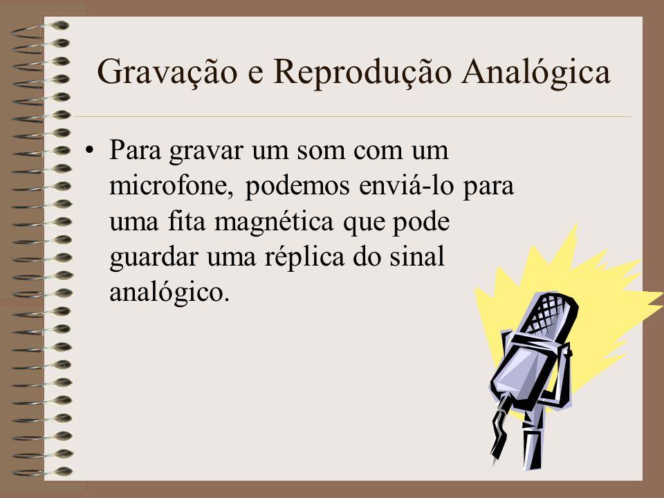 Gravação e Reprodução Analógica