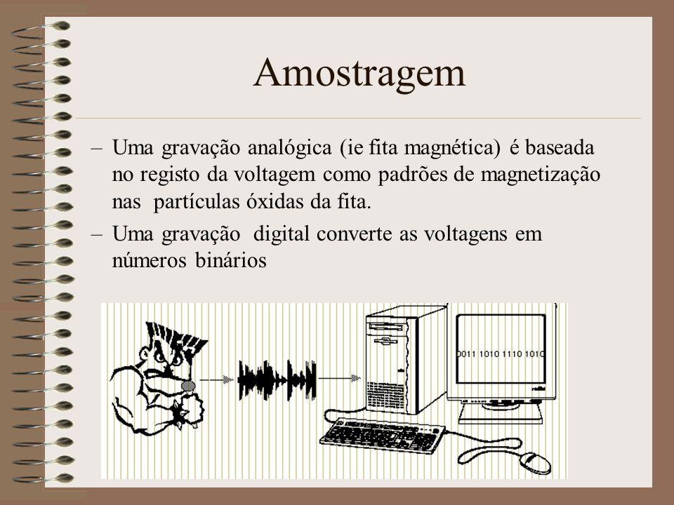 Amostragem Uma gravação analógica (ie fita magnética) é baseada no registo da voltagem como padrões de magnetização nas partículas óxidas da fita.