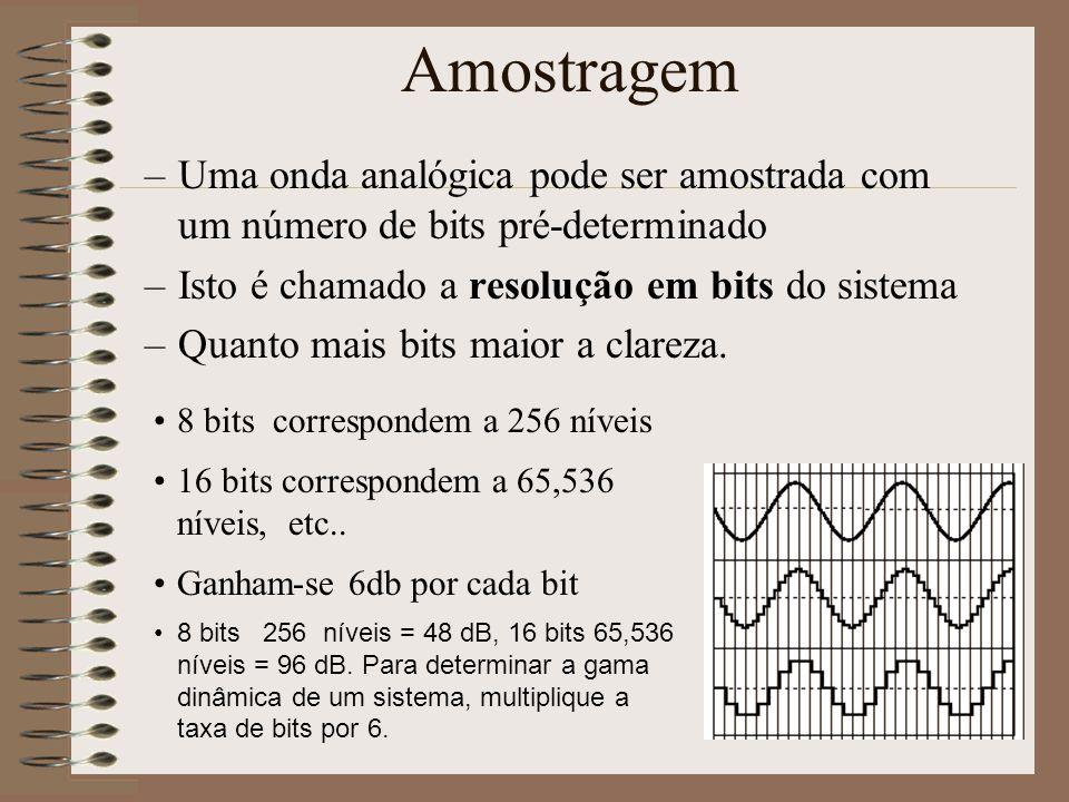 Amostragem Uma onda analógica pode ser amostrada com um número de bits pré-determinado. Isto é chamado a resolução em bits do sistema.