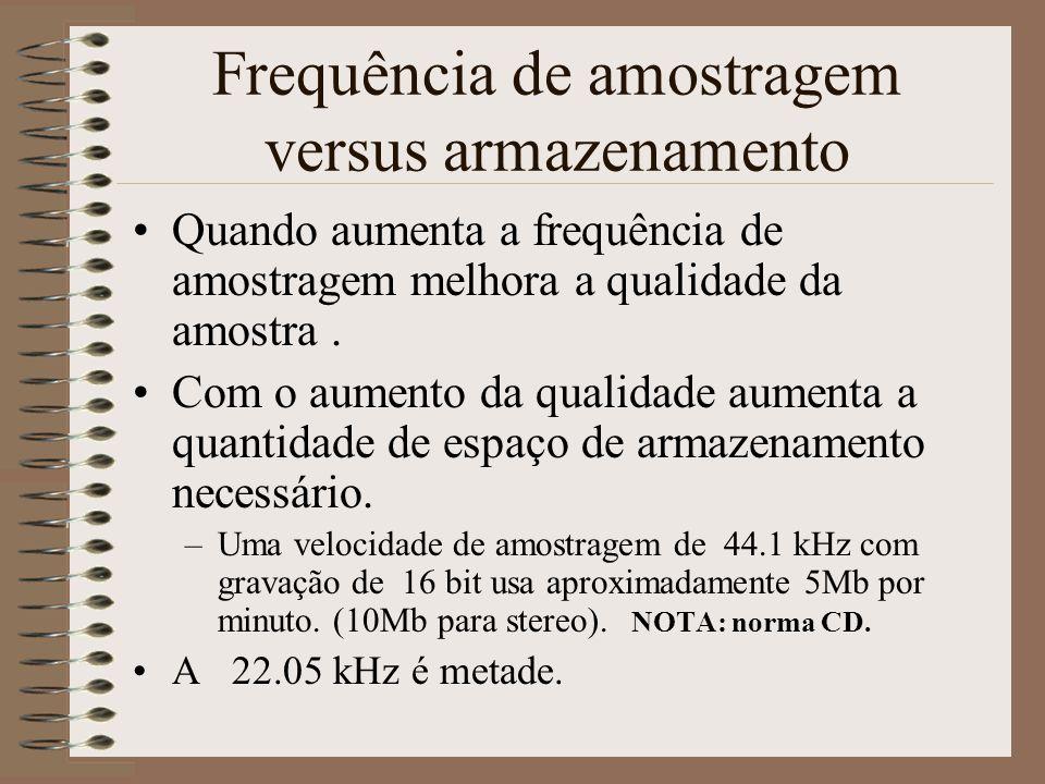 Frequência de amostragem versus armazenamento