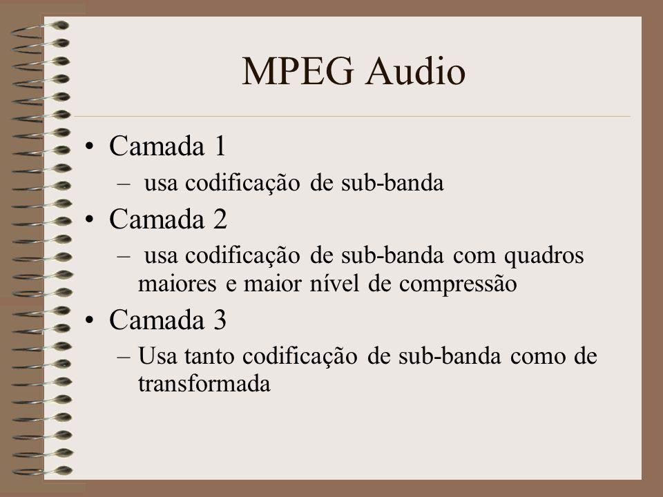 MPEG Audio Camada 1 Camada 2 Camada 3 usa codificação de sub-banda
