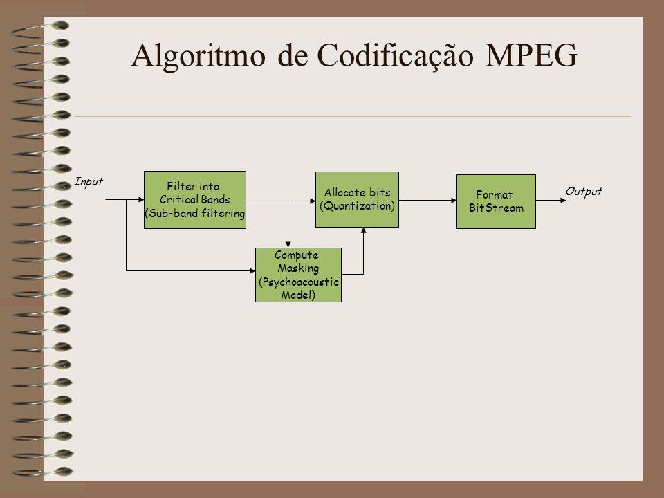 Algoritmo de Codificação MPEG