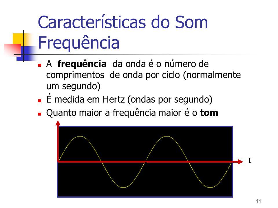 Características do Som Frequência