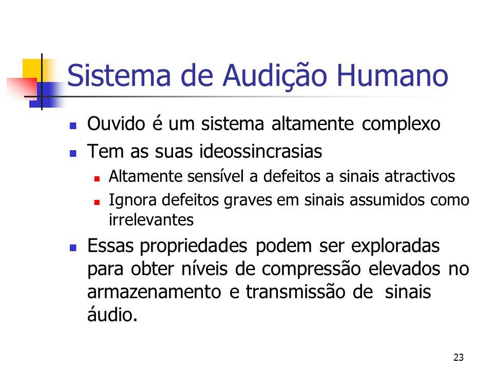 Sistema de Audição Humano