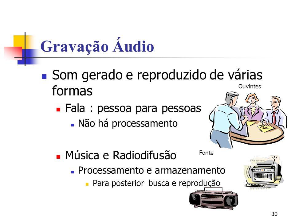 Gravação Áudio Som gerado e reproduzido de várias formas
