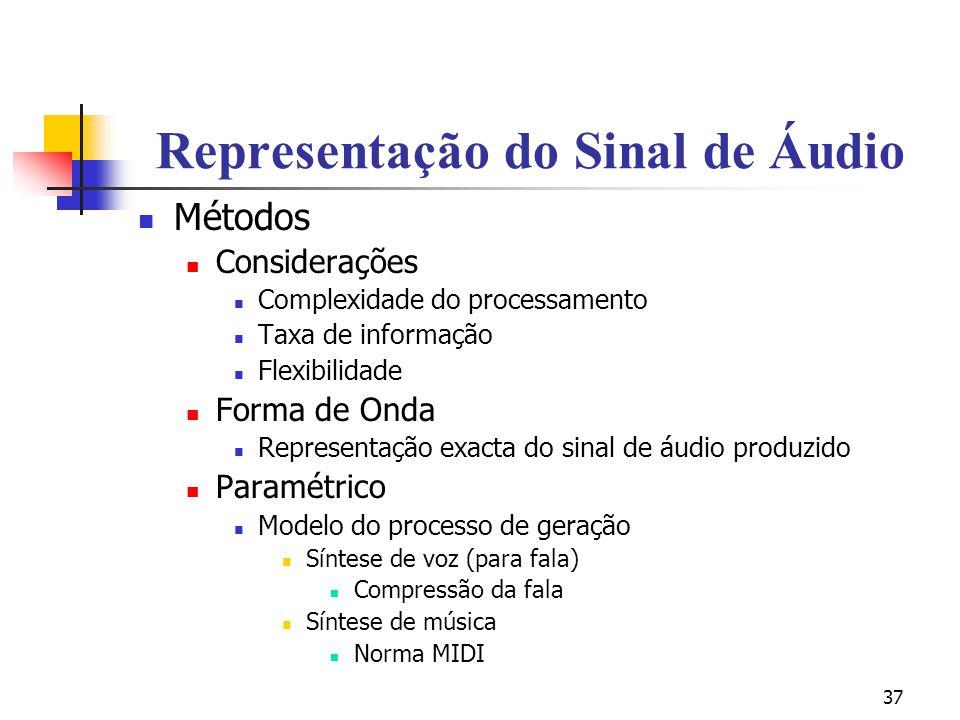 Representação do Sinal de Áudio