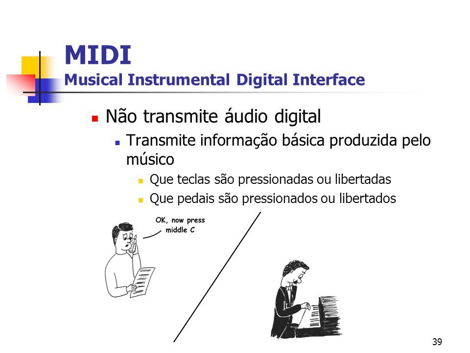 MIDI Musical Instrumental Digital Interface