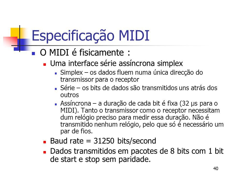 Especificação MIDI O MIDI é fisicamente :