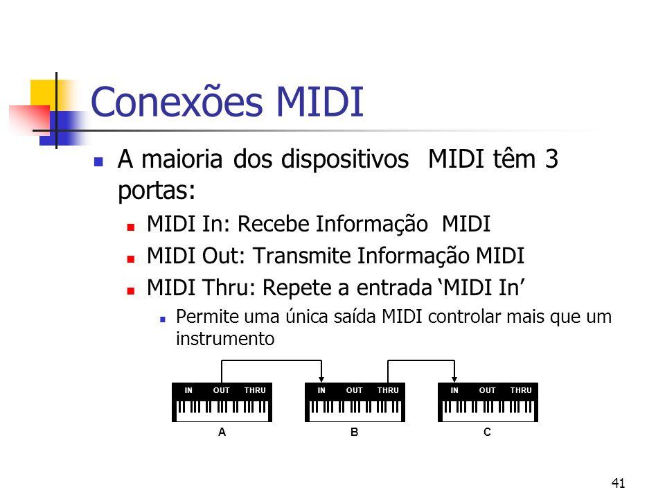 Conexões MIDI A maioria dos dispositivos MIDI têm 3 portas: