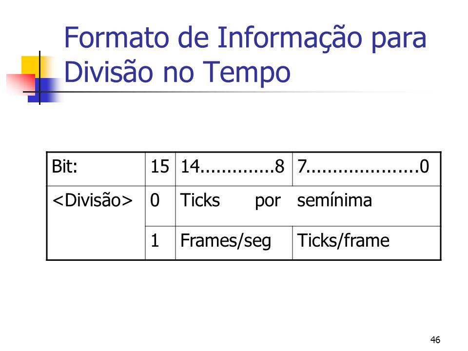 Formato de Informação para Divisão no Tempo