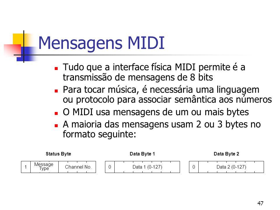 Mensagens MIDI Tudo que a interface física MIDI permite é a transmissão de mensagens de 8 bits.