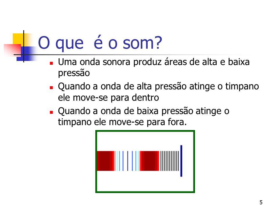 O que é o som Uma onda sonora produz áreas de alta e baixa pressão