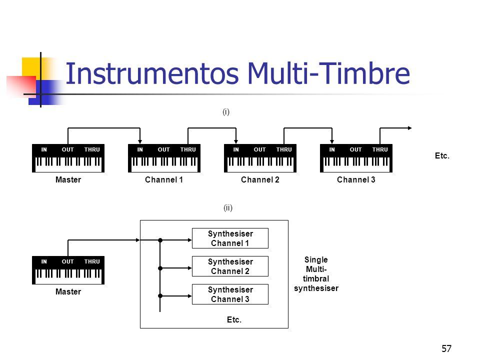 Instrumentos Multi-Timbre